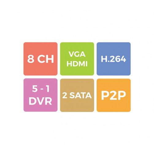 ZEB-8F1DA4H2 -  8 Channel XVR