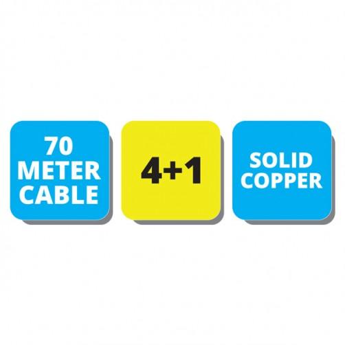 ZEB-C3C1XAB-70M - CCTV Cables