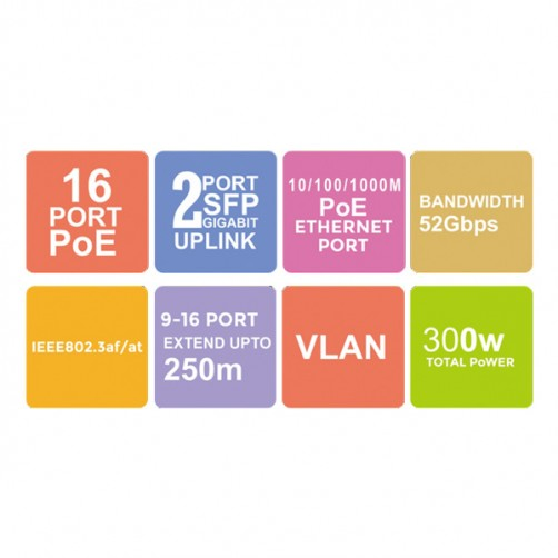 ZEB-16PPG2SG - 18 Port Gigabit PoE Switch