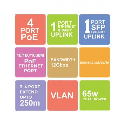 ZEB-4PPGUG-SG - 6 Port Gigabit PoE Switch