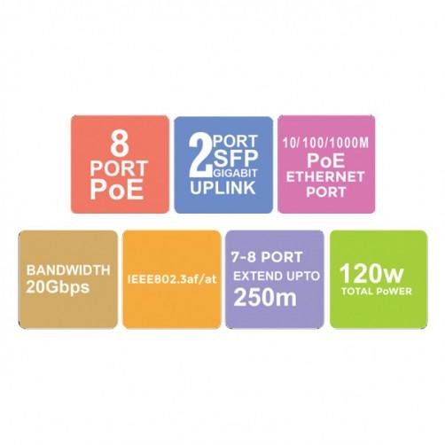 ZEB-8PPG2SG - 10 Port Gigabit PoE Switch