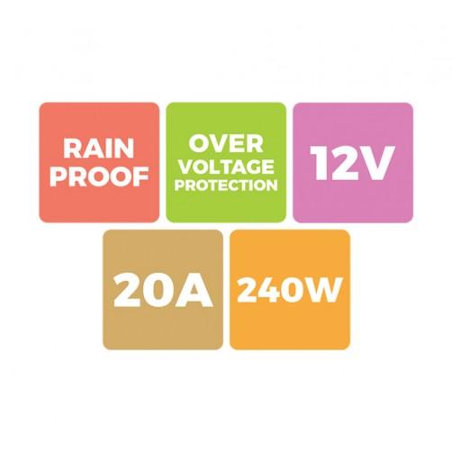 ZEB-IO20A250-R - Rain Proof  Power Supply